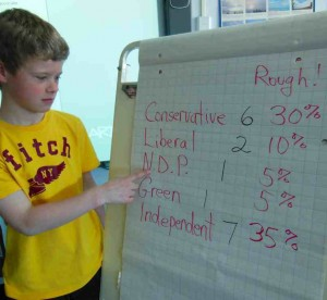 student presenting statistics in front of classroom